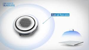 Airco 360 - airco - ervaringen - werkt niet - forum
